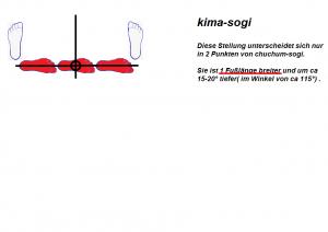 kima-sogi
